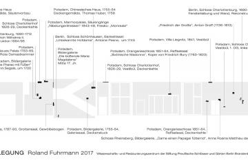 Freilegung_WRZ-SPSG_Roland-Fuhrmann_Tafel_TR1-EG