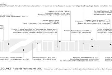 Freilegung_WRZ-SPSG_Roland-Fuhrmann_Tafel_TR4-EG