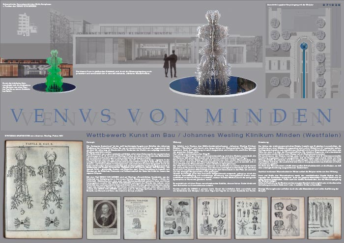 Poster VENUS VON MINDEN, Roland Fuhrmann