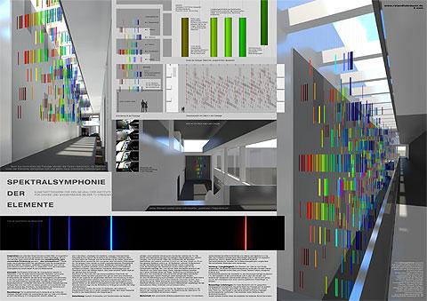 Wettbewerbsposter: Spektralsymphonie der Elemente, Roland Fuhrmann